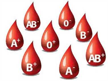 Changing blood into Type-O just got easier
