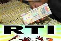 RTI applicant asks PMO when will Rs 15 lakh be deposited in account