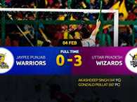 UP Wizards registers hattrick win against jp punjab warriors