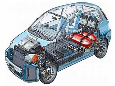 Career in automobile engineering