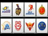 All eight teams will play in IPL 8