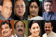 Signals of reshuffle to Modi cabinet but date is not fixed yet now