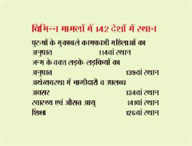 india are week in socio-development