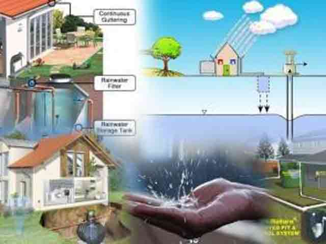 essay on uses of water