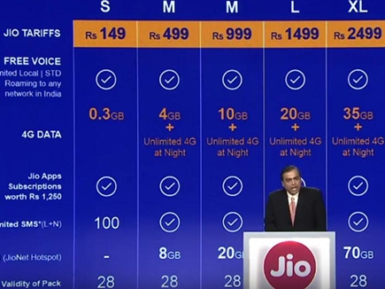 jio free data offer 2017420 172042 20 04 2017