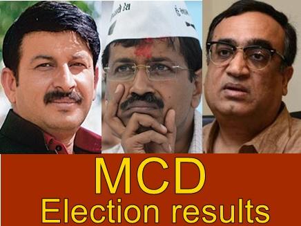दिल्ली ननि चुनाव :भाजपा ने किया