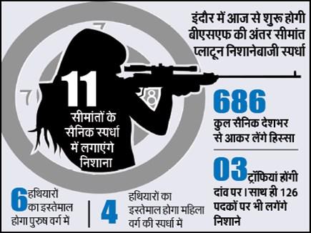 BSF Shooting competition: पहली बार युद्ध वाले हथियार चलाएंगी सैनिक