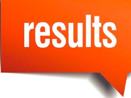 UPPSC Civil Judge prelims 2018 result: रिजल्ट घोषित, ऐसे चेक करें