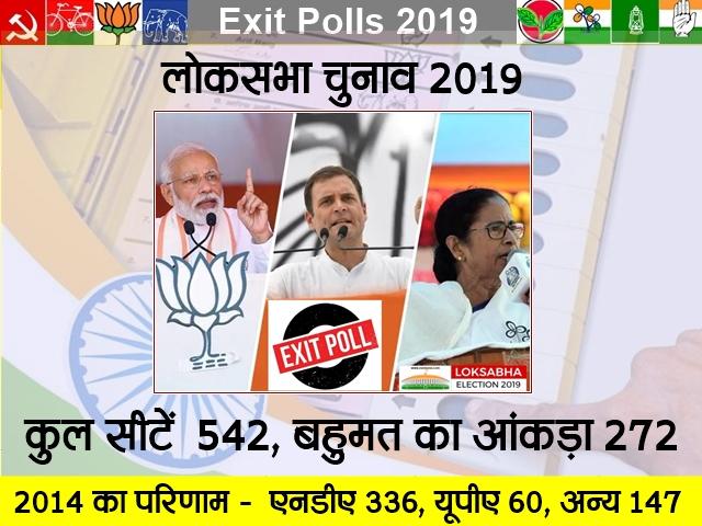 Lok Sabha Elections Exit Poll 2019 Live Update: कुछ ही देर में जारी होंगे एग्जिट पोल, BJP के आंकड़ों पर सबकी नजर