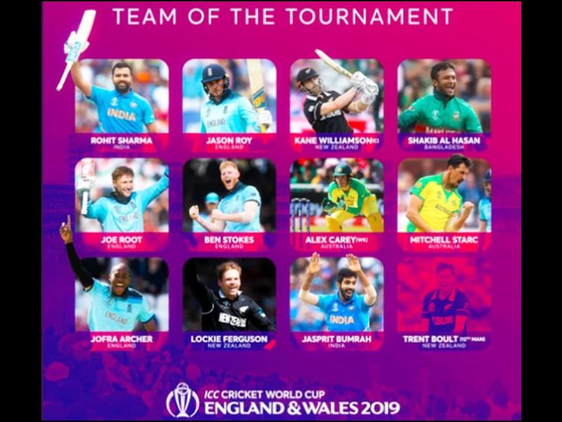 ICC team of tournament: रोहित, बुमराह ICC टीम में, विलियम्सन बनें कप्तान, इन्हें मिली जगह