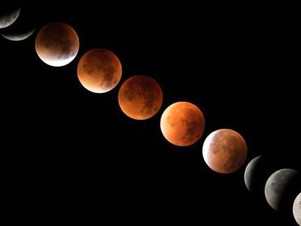 Chandra Grahan 2019 Lunar Eclipse: जानिए हर राशि पर असर और बुरे प्रभाव से बचने का उपाय