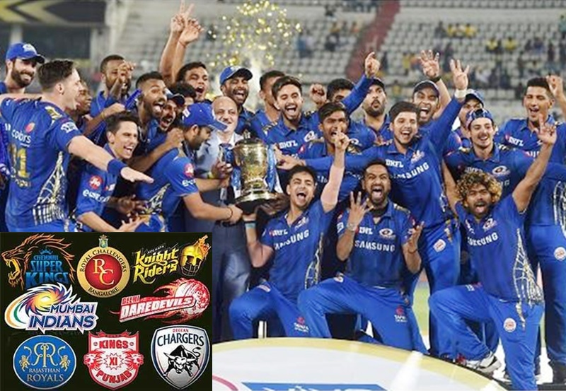 IPL Brand value: IPL की हैसियत बढ़ी, मुंबई, चेन्नई को फायदा, लेकिन विराट-शाहरुख को झटका