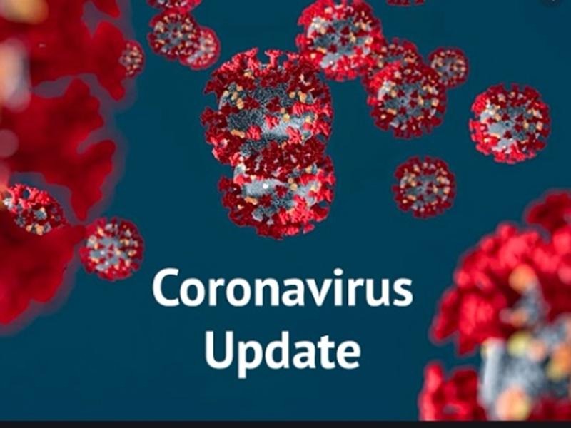 Corona Update : एक दिन में आए रिकॉर्ड 56 हजार नए केस, देश में संक्रमितों की कुल संख्या 17 लाख के करीब