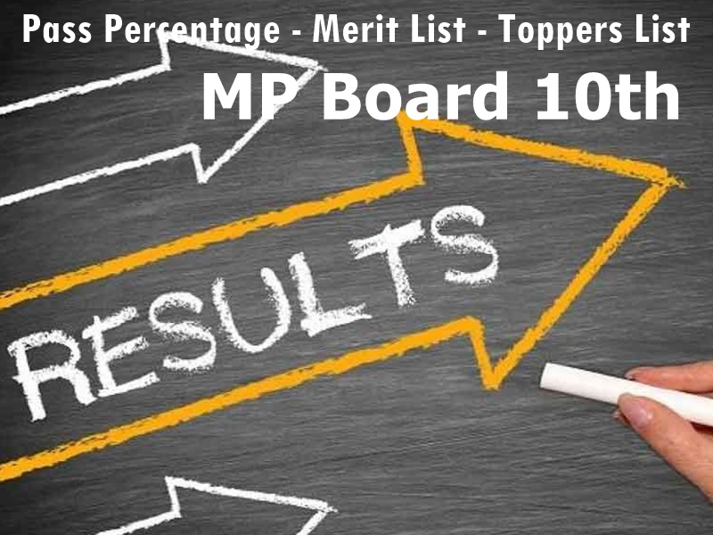 DECLARED MP Board Class 10th Result 2020: mpresults.nic.in और www.mpbse.nic.in ऐसे चेक करें एमपी बोर्ड 10वीं का रिजल्ट