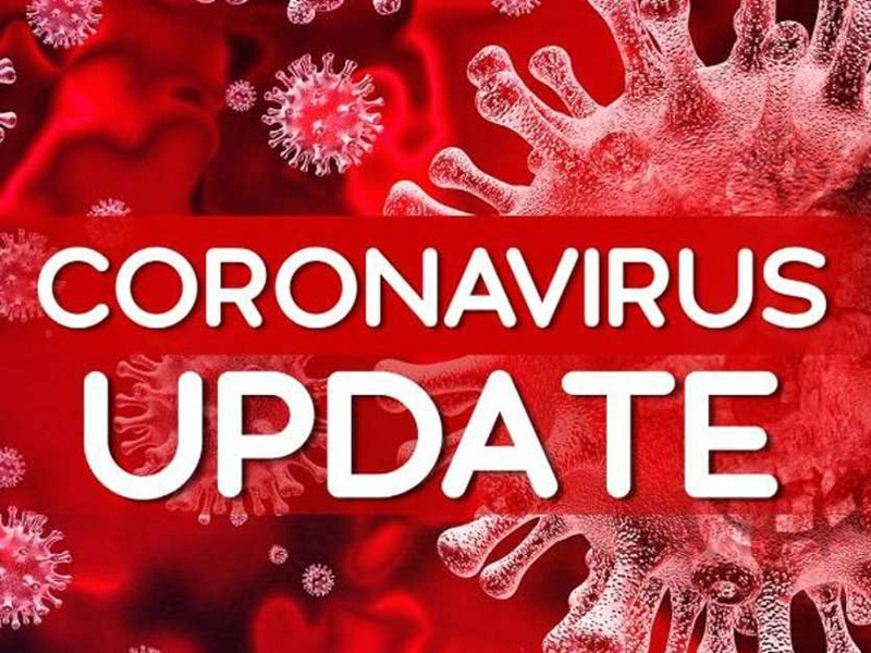 Coronavirus update: good news about corona recovery rate reaches ...