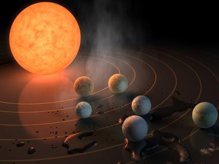 Image result for सौर मंडल के बाहर 44 नए ग्रहों की खोज