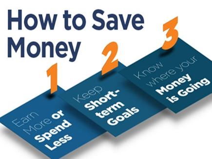 जिंदगी की राह को आसान बनाने के लिए,  इन छह तरीकों से सुनिश्चित करें नियमित आय